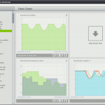 linux-cluster-monitoring